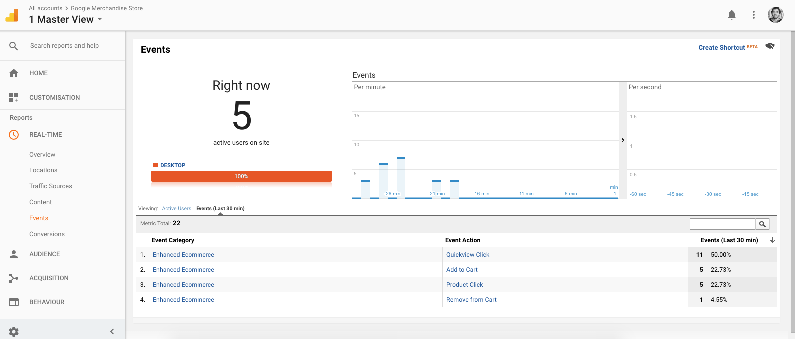 report real time google analytics